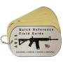 Průvodce puškou Real Avid AR15 FIELD GUIDE